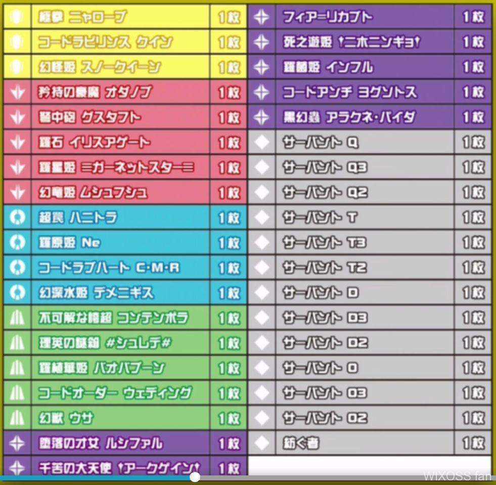 ウィクロス「セレクターセレクション」の全収録カード名リスト
