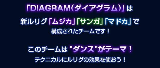 テキスト版の公式商品情報:構築済みデッキ DIAGRAM